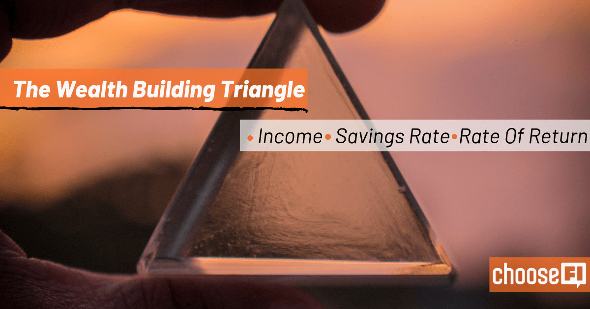 The Wealth Building Triangle: Income--Savings Rate--Rate Of Return
