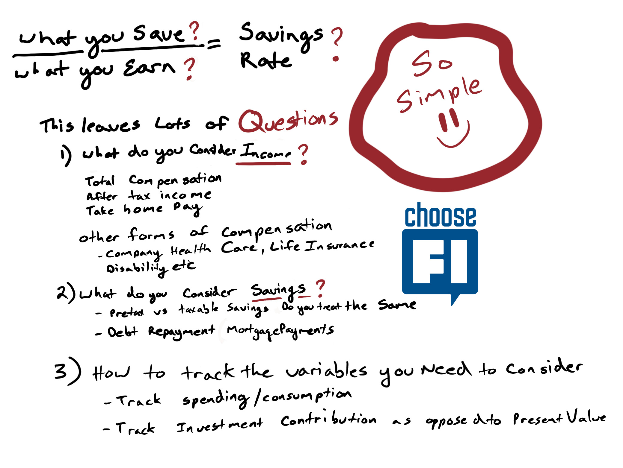 ChooseFI How to Calculate Savings rate