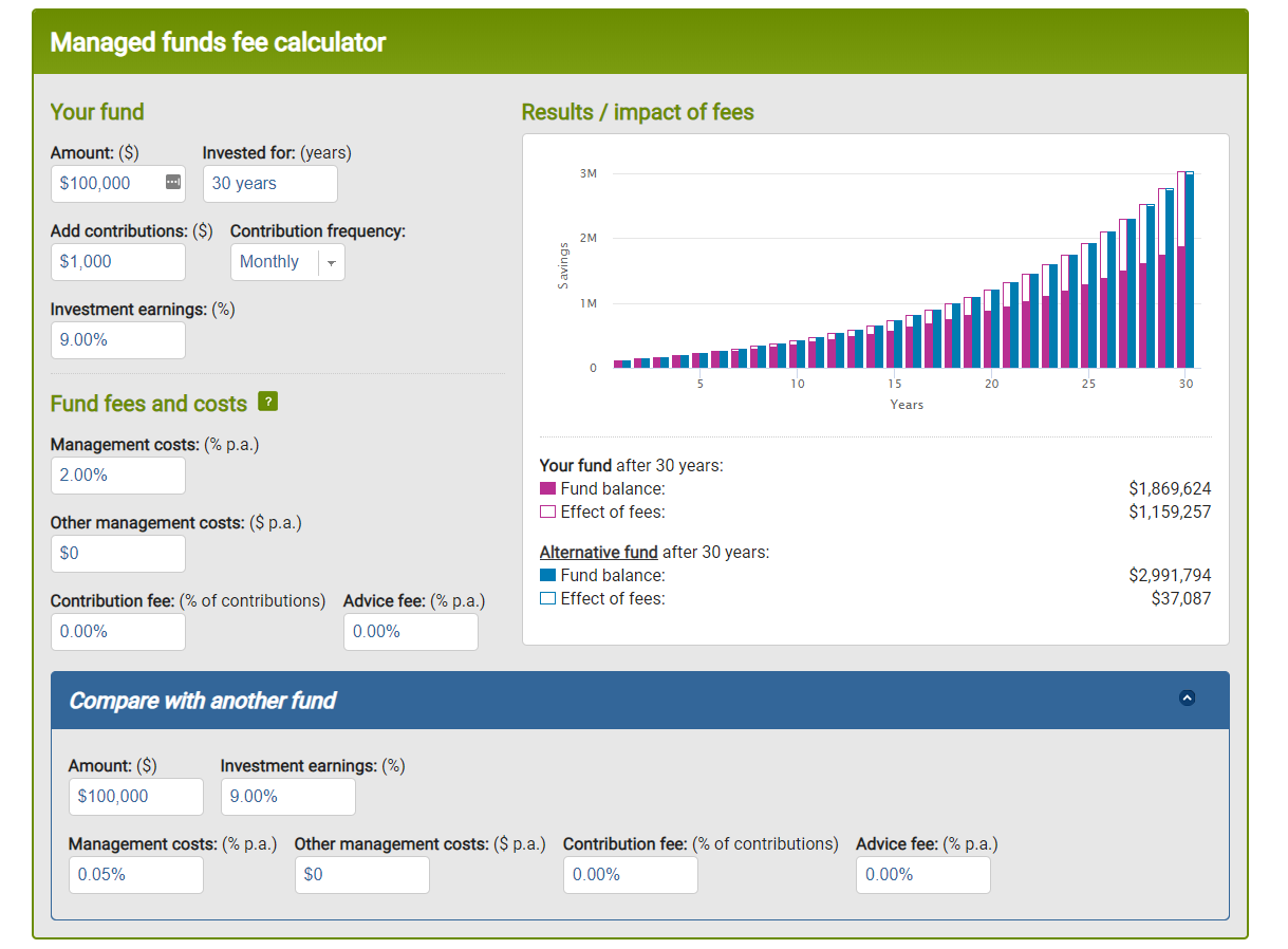 Managed Fund Fee Calculator