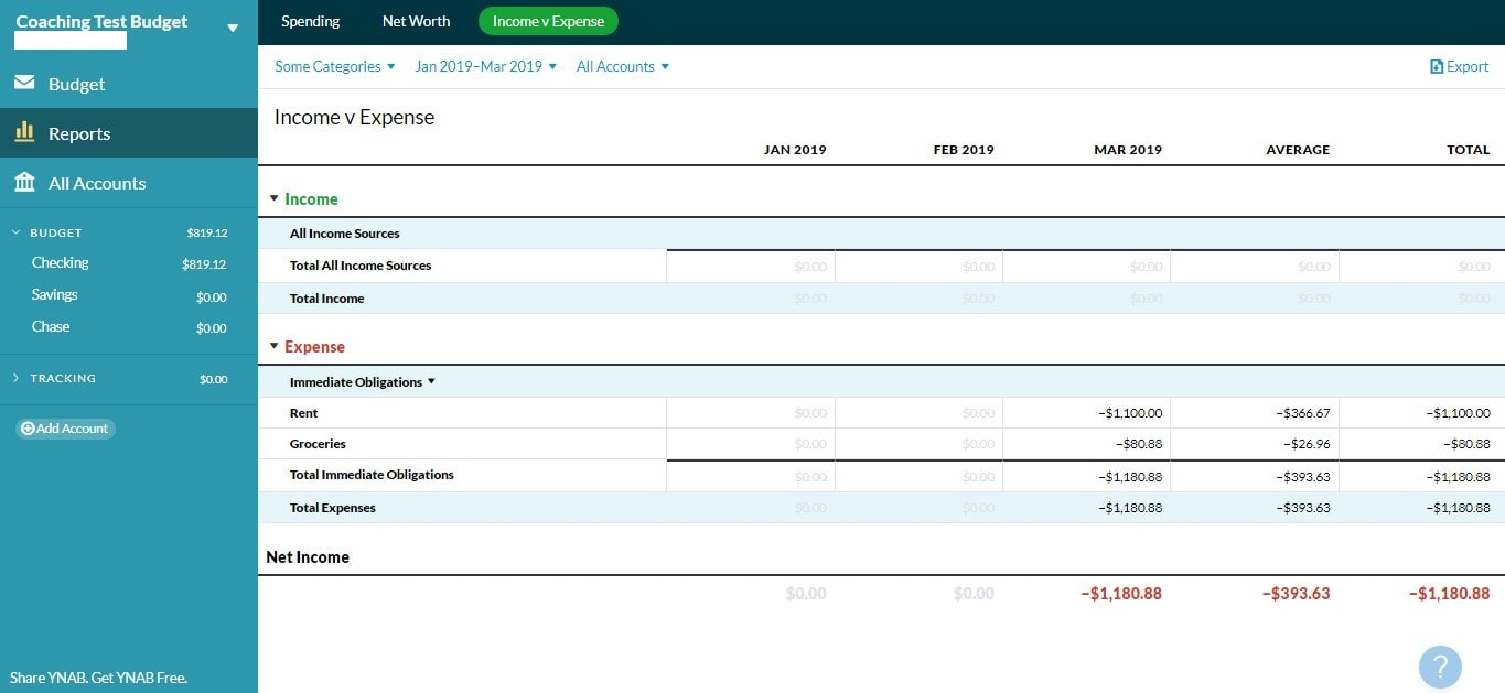 ynab income expense repor