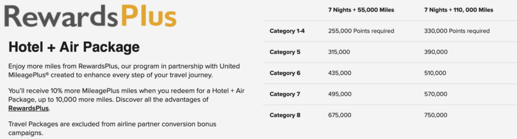 Marriott Rewards Plus